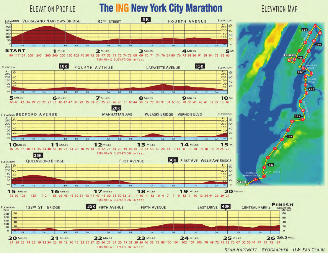 NYC_elevation_map